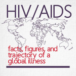 AIDS-THUMBNAIL-300-1.2