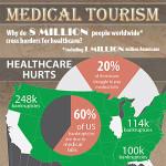 medical_tourism_300-300x300